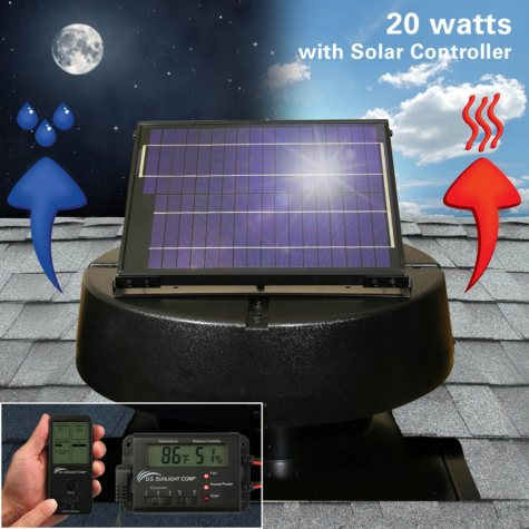 U.S. Sunlight 20-Watt Solar Attic Fan by Air Vent, Inc. with Solar Controller